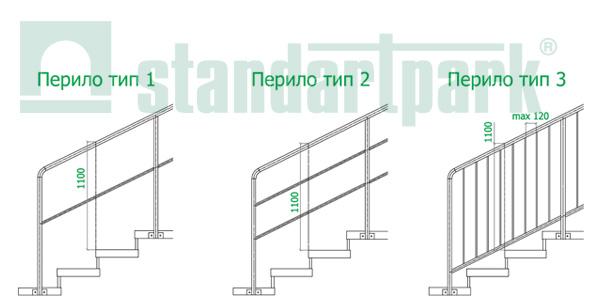 Высота перил лестниц по гост - ck74.ru.